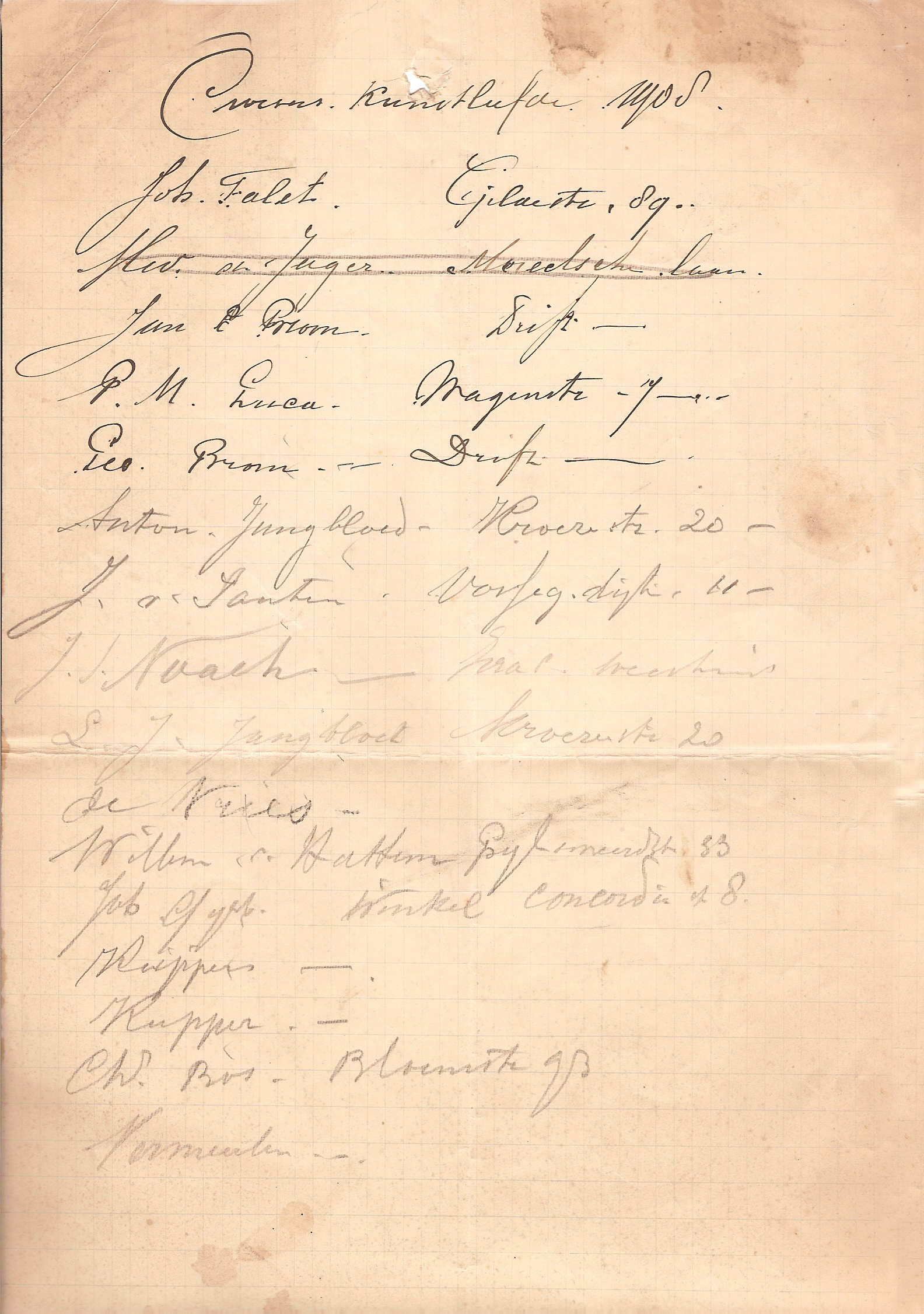 Tekencursus 1908