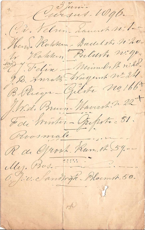 Tekencursus 1896