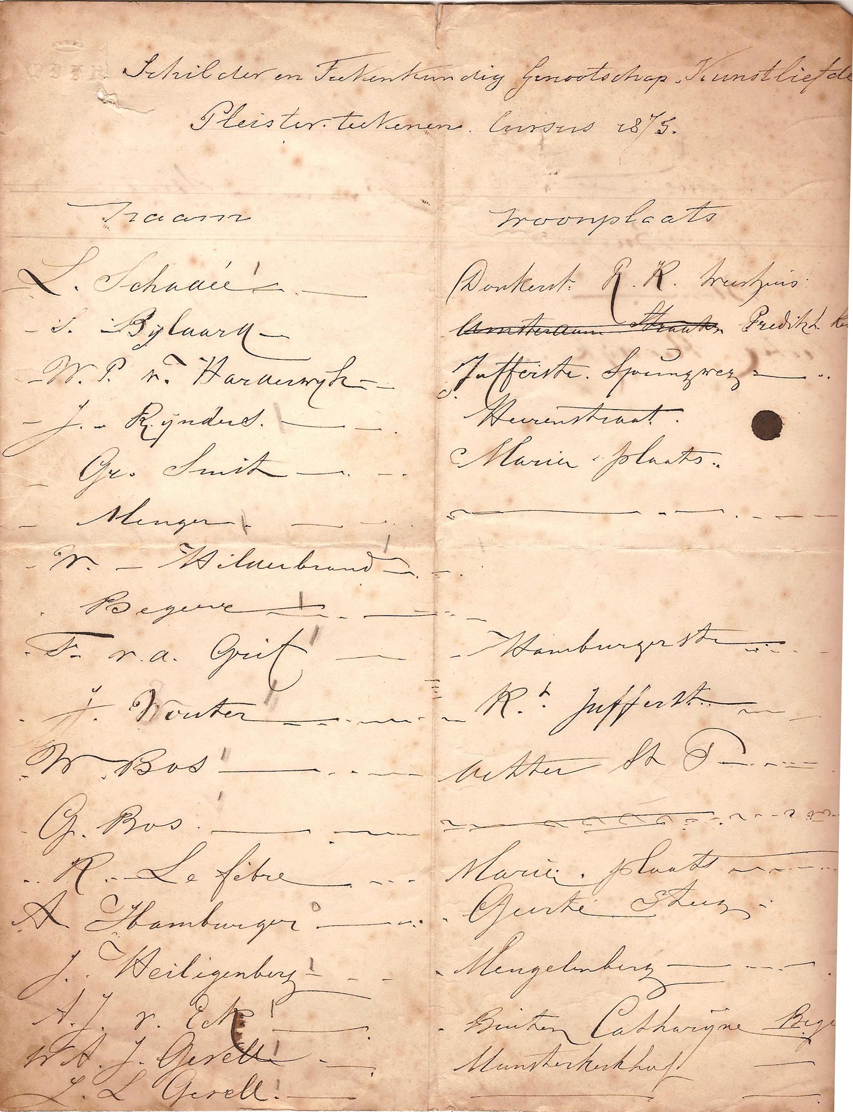 Pleistertekencursus 1875