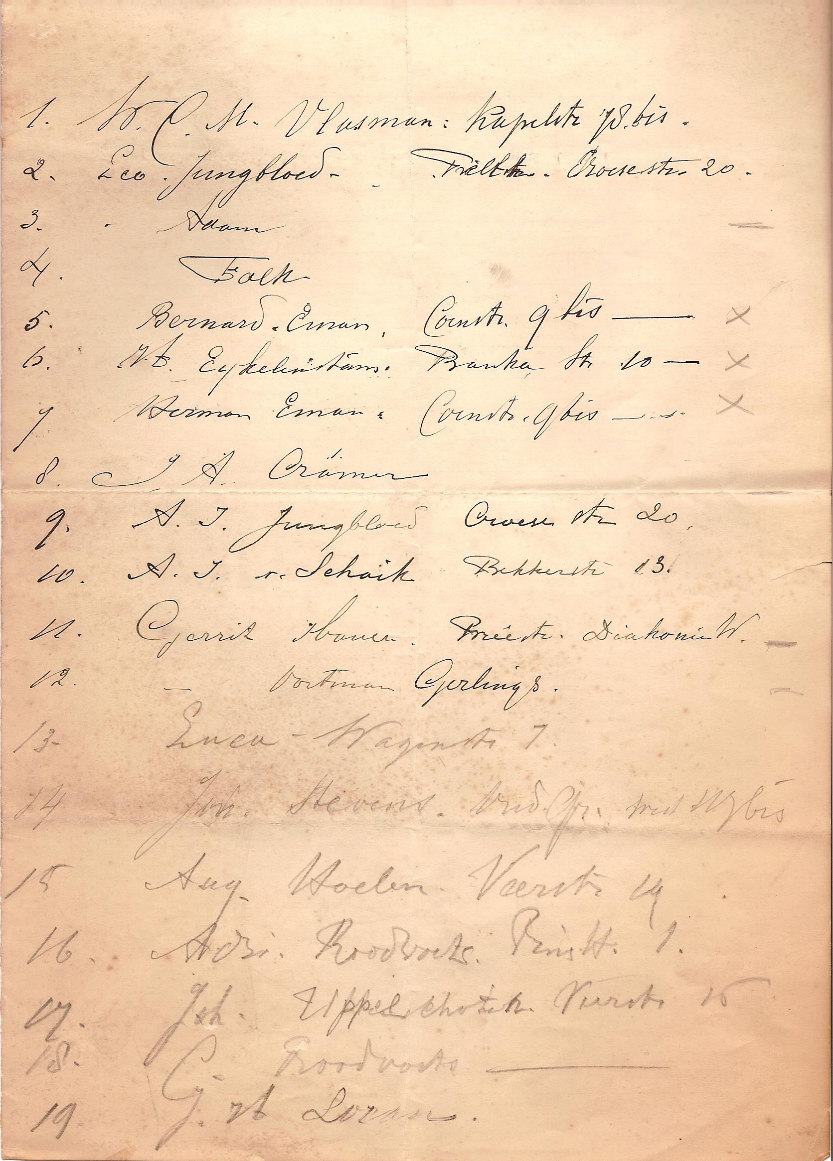 Pleistertekencursus 1910 v