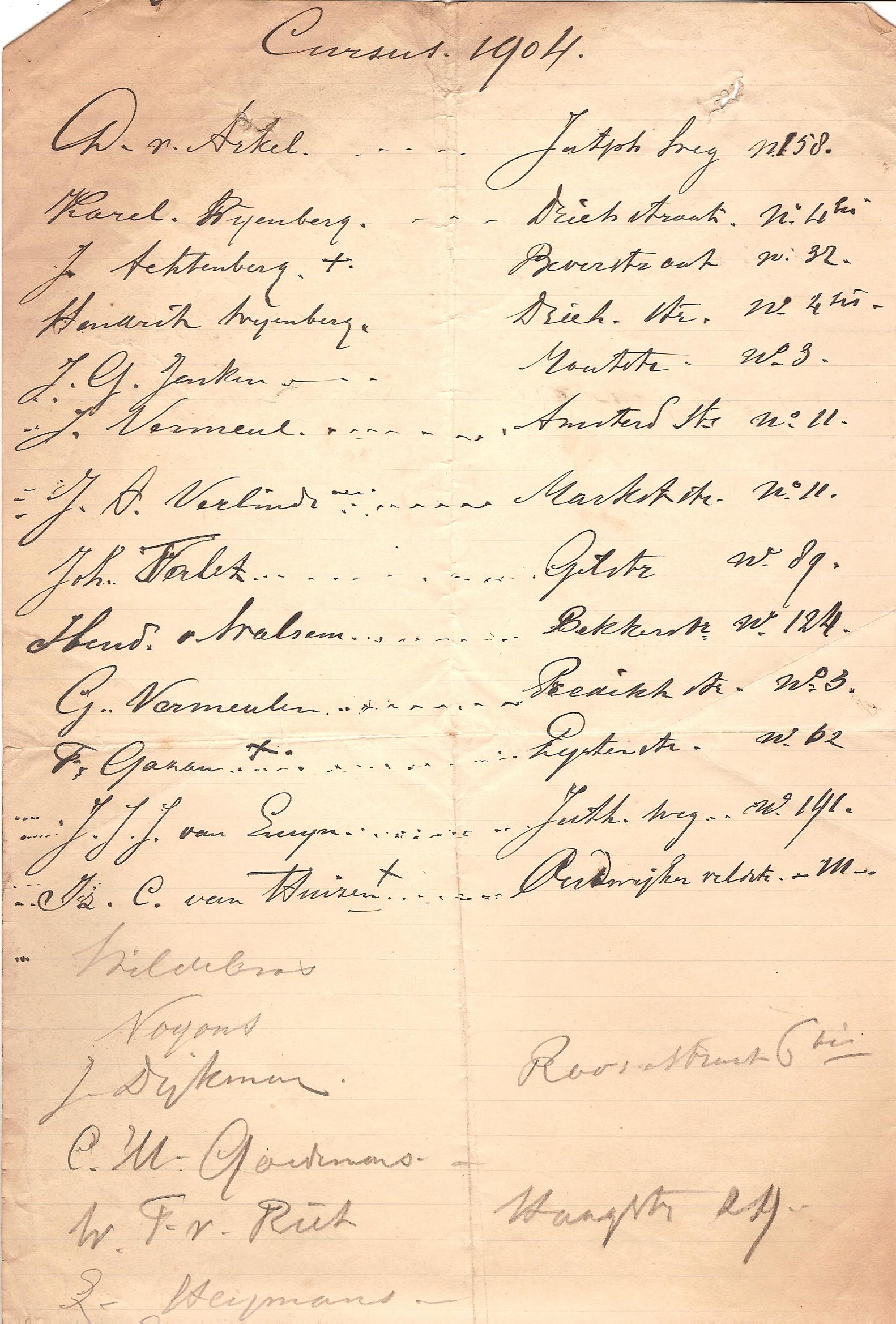 Tekencursus 1904 boven