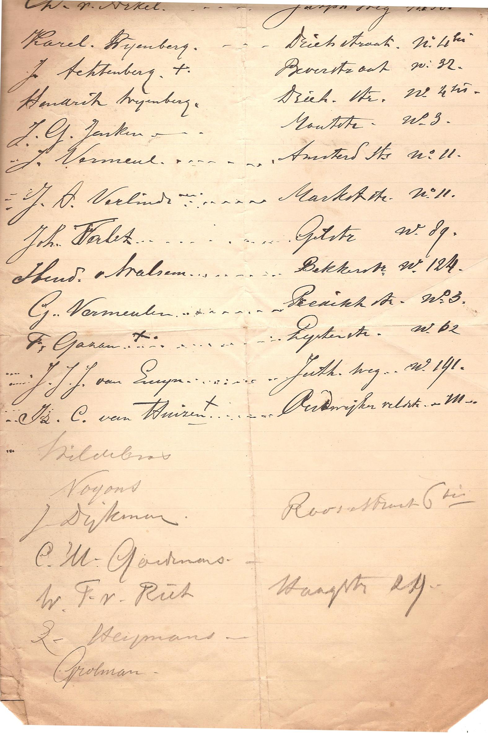 Tekencursus 1904 onder