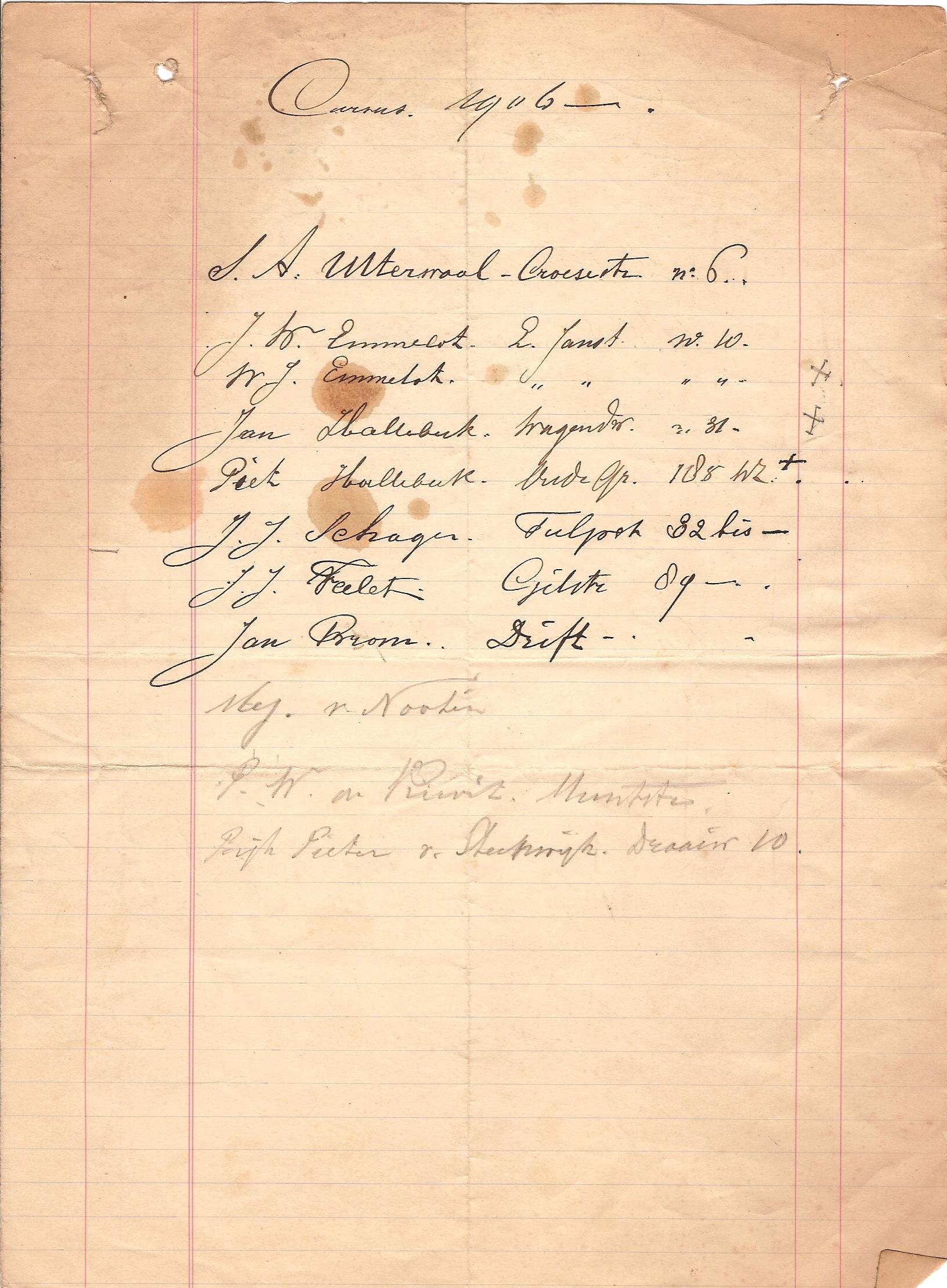 Tekencursus 1906