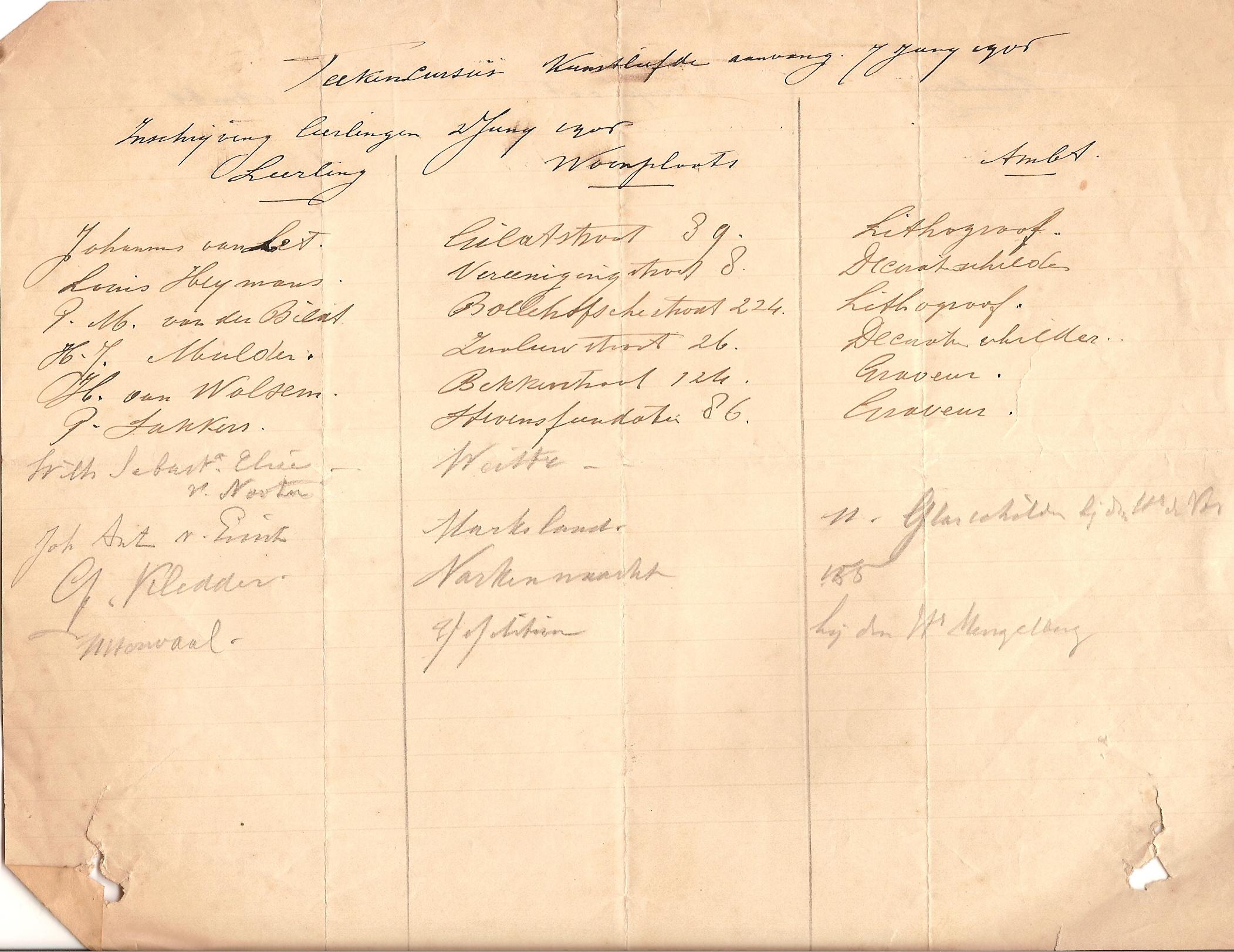 Tekencursus 1905