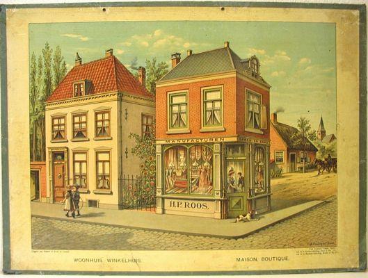 Woonhuis, Winkelhuis